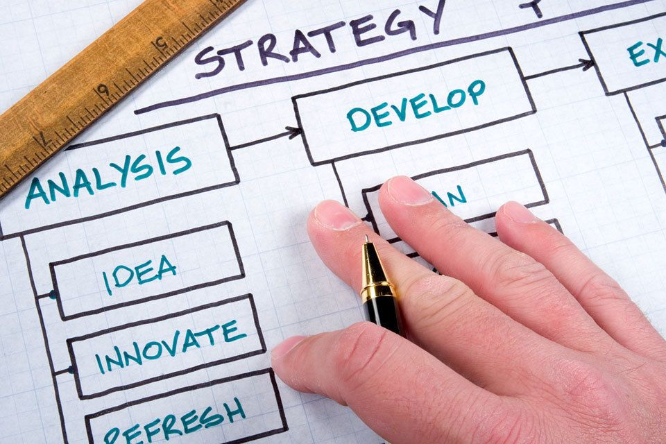 fare un business plan